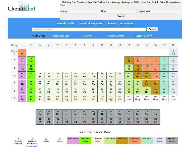 Tabla periodica de los elementos pgina 2 qumica foros de imagen enviada urtaz Image collections