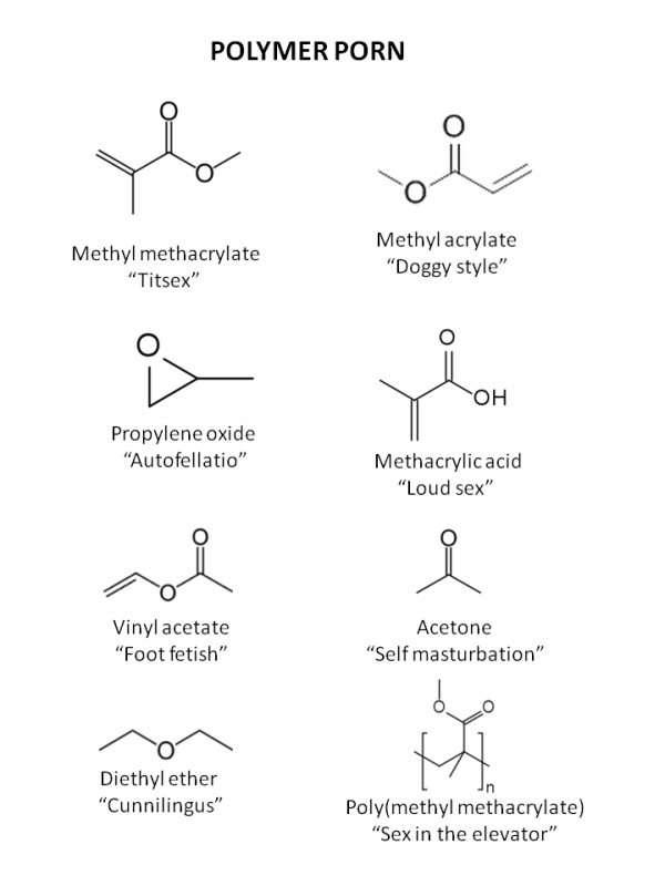 polímeros cochinos