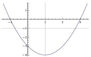 parabol grafiği